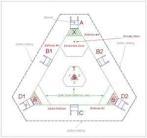 A regulated Pyramid court